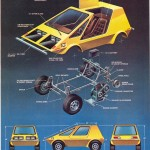 Here's An Exploded Diagram of How An Urba Car Is Assembled - From Mechanix Illustrated, April 1975