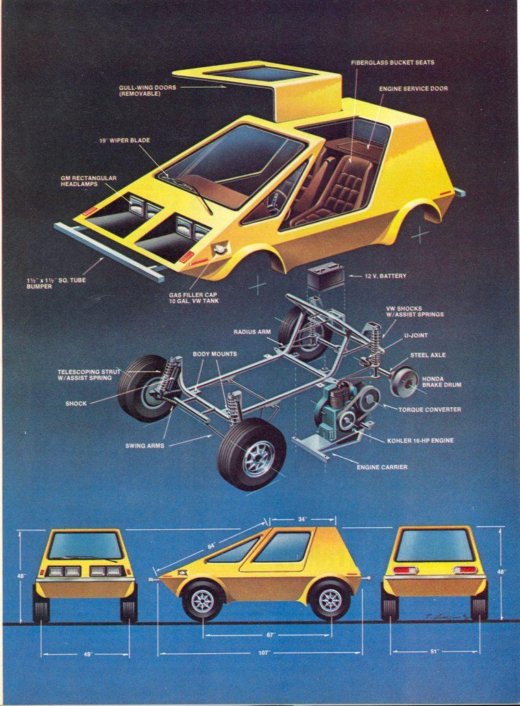 An Urba Car Is Assembled