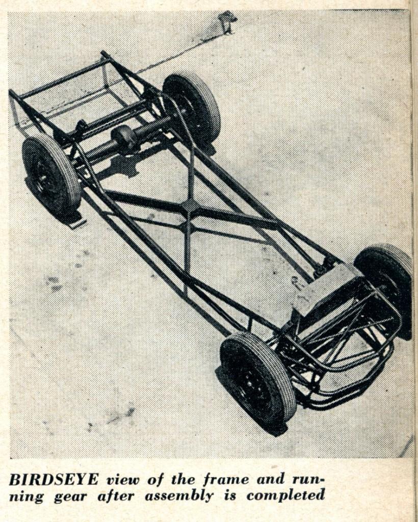 Design of car frame - Summary