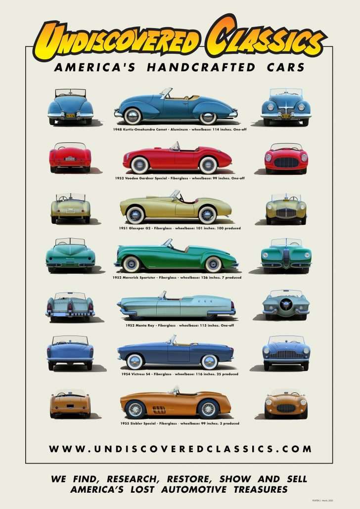 Posters New And Vintage Undiscovered Classics