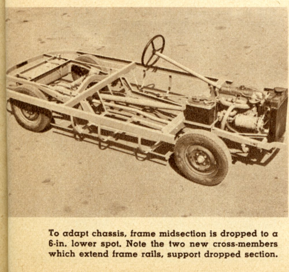 Build Your Own Fiberglass Sports Car: The Skorpion By John A. Wills ...
