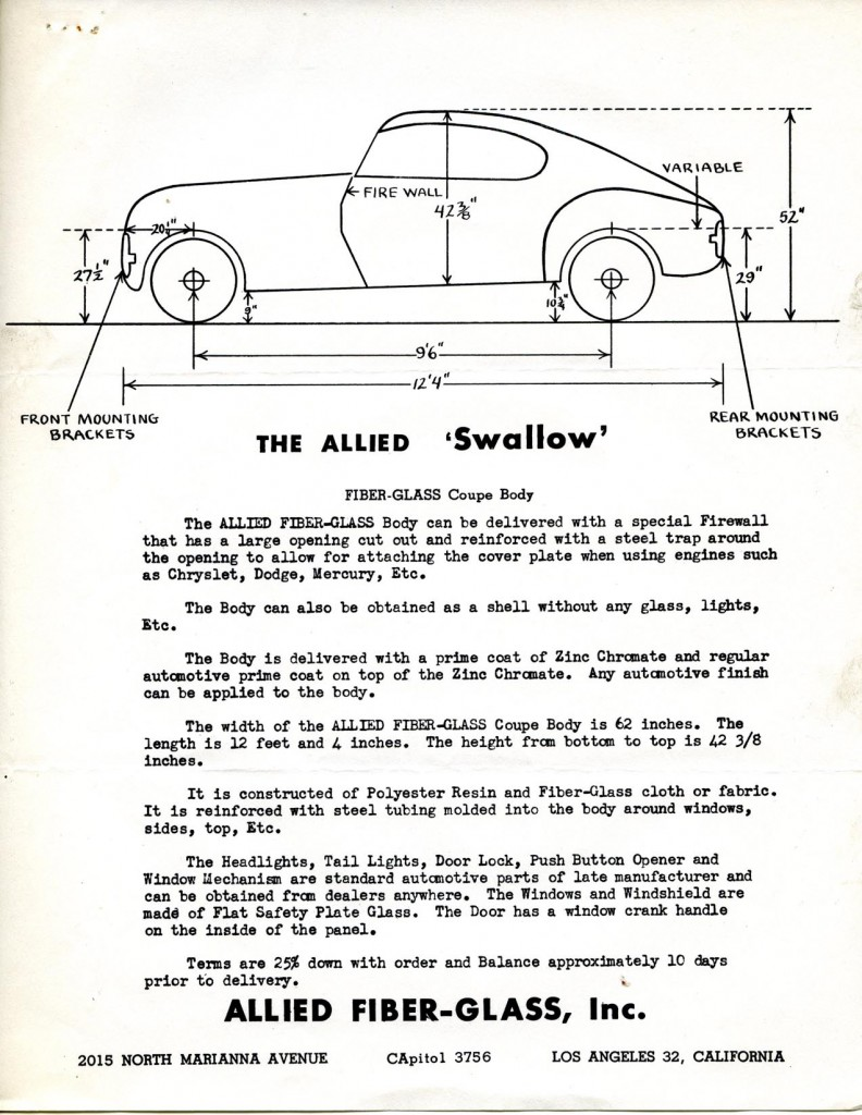 The Atlas / Allied Fiber Glass Company: America's First